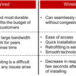 home-automation-wired-vs-wireless-systems