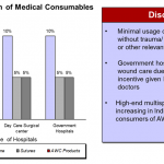 hospital-spend-on-medical-consumables-segment-wise