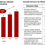 indian-healthcare-market