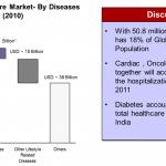 indian-healthcare-market-disease-wise