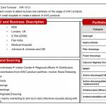 smith-and-nephew-portfolio-analysis