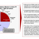 storage-battery-market-in-india