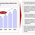 storage-battery-market-size-india