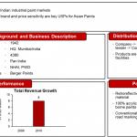 total-revenue-growth-asian-paints-india