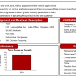total-revenue-growth-avery-dennison-india