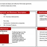 total-revenue-growth-reflexite-india