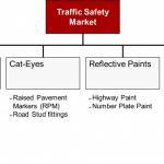 traffic-safety-market-india