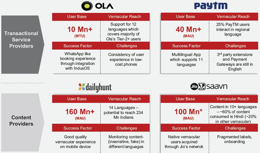 Online Travel Aggregator Market
