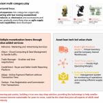 Ecommerce Market in GCC