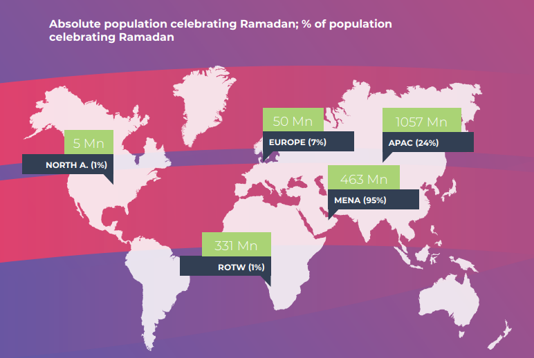 Absolute population celebrating Ramadan; % of population celebrating Ramadan