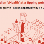 Indian eHealth at a tipping point!
