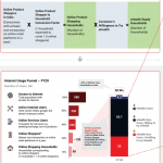 Calculation Methodology – eHealth Ready Households