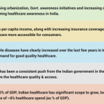significant growth in the Indian healthcare sector,