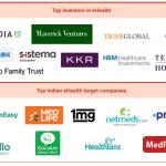 Top investors in eHealth