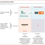 India eHealth Business Models