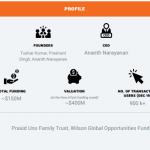 Prasid Uno Family Trust, Wilson Global Opportunities Fund