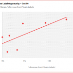 eHealth Private Label Opportunity – Dec'19