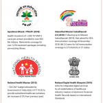 Indian Govt. has launched multiple initiatives